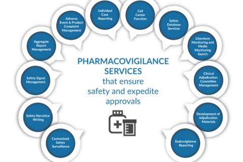 Be careful with prescription drug safety